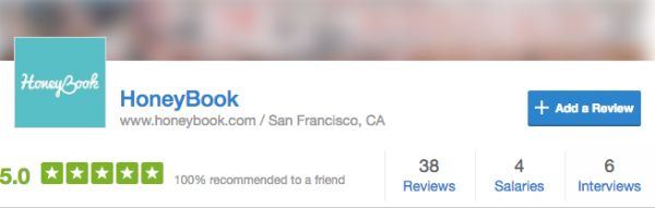 San Francisco, CA Companies - Glassdoor.clipular (3)