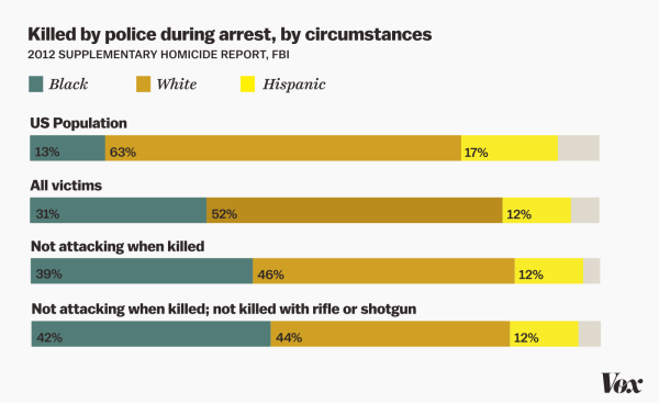 police_shooting_by_race.0.png
