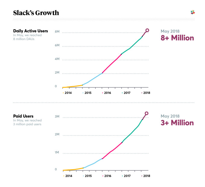 slack-growth-2018-stacked (1)
